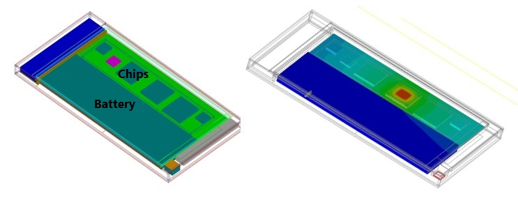 Thermal Design of Mobile Devices